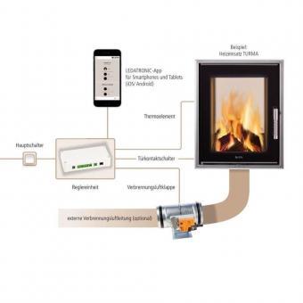 Abbrandsteuerung LEDA LEDATRONIC LT3-WiFi